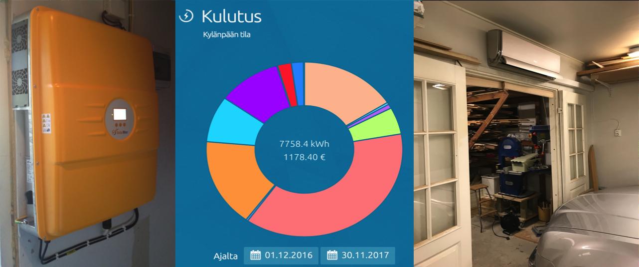 BCDC Energia, vierailublogi, Tapio Tuomi, Lähienergialiitto, aurinkoenergia, tuulivoima, pientuottaja, älykäs energia, älykäs lämmitys, aurinkosähkö, ekosähkö, energiatehokkuus, hajautettu tuotanto, hybridijärjestelmä, ilmalämpöpumppu, OptiWatti, pientuotanto, sähkön pientuotanto